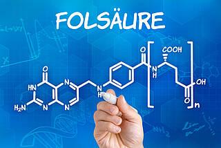 Positive Wirkung von Folsäure