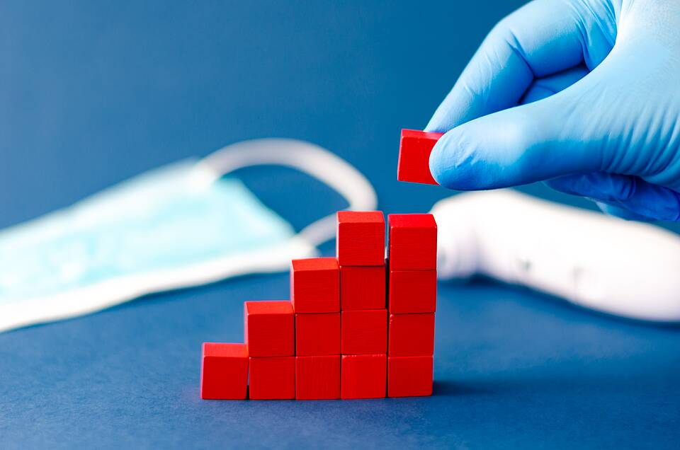 rote Holzwürfel formen eine Kurve: Anstieg Corona-Infektionen