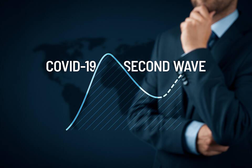 Corona, COVID-19, Risikobewertung