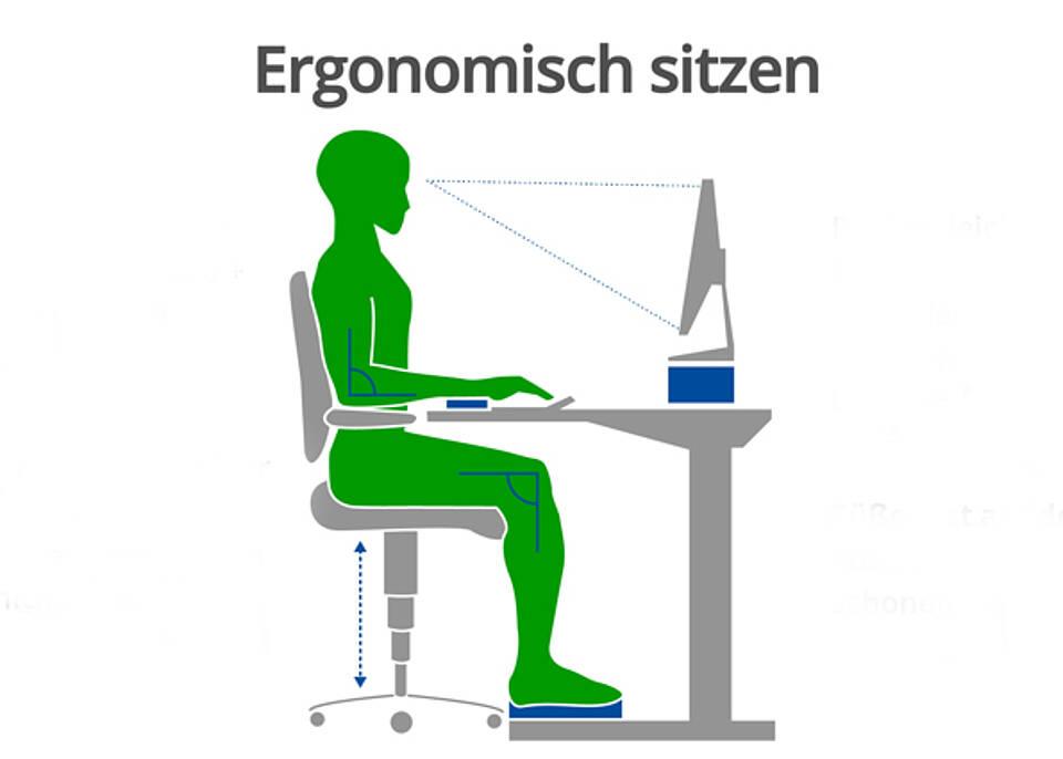 Grafik: Gesund sitzen am PC-Arbeitsplatz